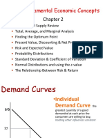 Demand and Supply Ch 2