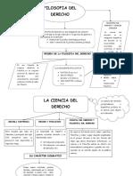 269775711-Cuadro-Sinoptico-de-Filosofia-Derecho.docx