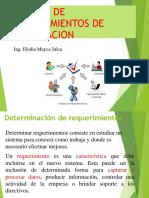 Requerimiento de desarrollo de sistema empresariales