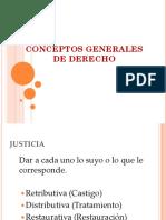 1 Conceptos de Derecho