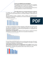 Precio de Los Alimentos en Guatemala