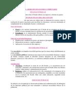 Unidad 1 Resumen Derecho Financiero y Tributario