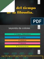 lneadeltiempohistoriadelafilosofaclases.pdf