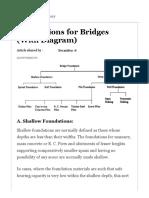 Foundations for bridges