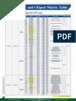 CPU Martix Info 20160108