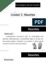 U3 - Resortes