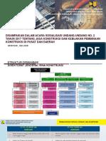 PAPARAN Rapat pemantapan RPP Jasa Konstruksi.pdf