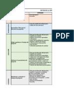 Resumen Proceso PMBOK_Integración