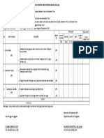evaluasi kontrak kerja