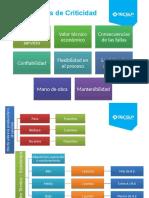 Análisis de criticidad.pdf