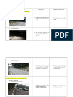 Road Audit