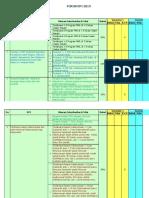 DMC QMS KPI Dan Action Plan 2013