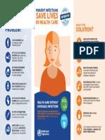 HAI Infographic