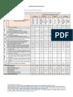Planicación Anual -Modelo
