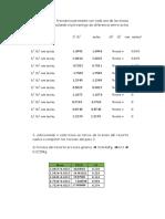 Informe de Fisica II Pendulo Fisico