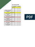 Urutan Kepangkatan dan Golongan PNS.docx