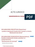 Acto Juridico IV
