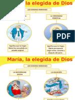 Los 4  Dogmas Marianos