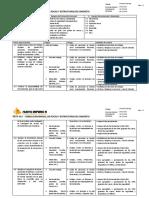 PETS 02 - PROY Demolicion Manual de Rocas y Estructuras de Concreto