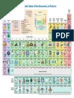 tabla periódica  quimica