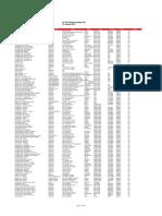 Global_Hotspot_List.pdf