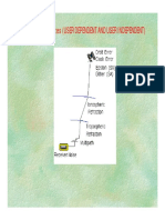 gpserrors.pdf