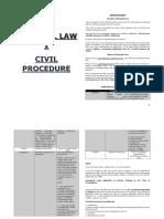Pelayo Notes Civ Pro.docx