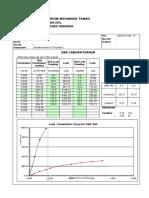 ) 04. Modified and Cbr Lab 28 Kn (2)