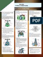 valves poster.ppt