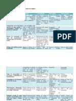 Plan Emergente Anual Del Gadm Sucumbios Desde Del 15 de Mayo Hasta El 31 de Diciembre 2014