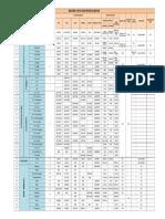 Electrode Selection Excel Sheet