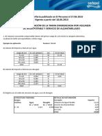 Ejemplo de aplicación tarifarias 18 jun 2015.pdf