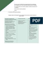 Guía instrucciones para crear tabla con los requerimientos de uso 2°M