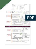 arbol de problemas-contabilidad y finanzas.docx