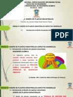 Diseño Plantas Unidad 01 1.1  FundamentosDiseñoPlantas.pptx