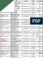 Project ahmedabab mew.pdf
