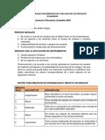 Analisis y Evaluacion del Riesgo_Luis Mauricio Ardila.pdf