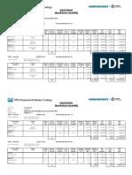 surat PPG Paint - PT Badak NGL - Breakdown Material.pdf
