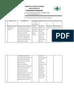 8.5.3 Ep 3 Perencanaan Program Keamanan Lingkungan