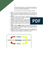 trabajo encargado psicologia -COMUNICACIÓN.docx