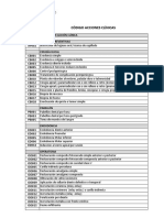 CODIGOS ACCIONES CLINICAS.pdf