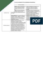 347865574-Cuadro-Comparativo-de-Los-Diferentes-Tipos-de-Emisiones-Atmosfericas.docx