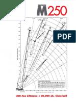 Manitowoc-M250-Spec.pdf