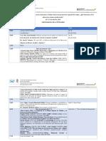 Cronogramas de Actividades WS-2019 (3)