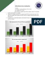 Summit County Youth Risk Behavior Survey smoking data