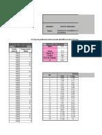 Trabajo de Probabilidad y Estadistica Hidraulica