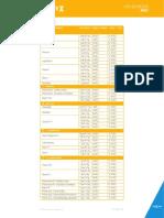 Clientes-Peru.pdf