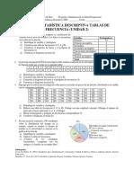 Taller Estadistica Descriptiva Tablas de Frecuencia