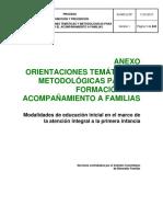 A3.MO12.PP padres emáticas y Metodológicas de Formación y Acompañamientos Familias v1.pdf