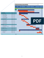Cronograma de Actividades Tolvas Clasificadoras
